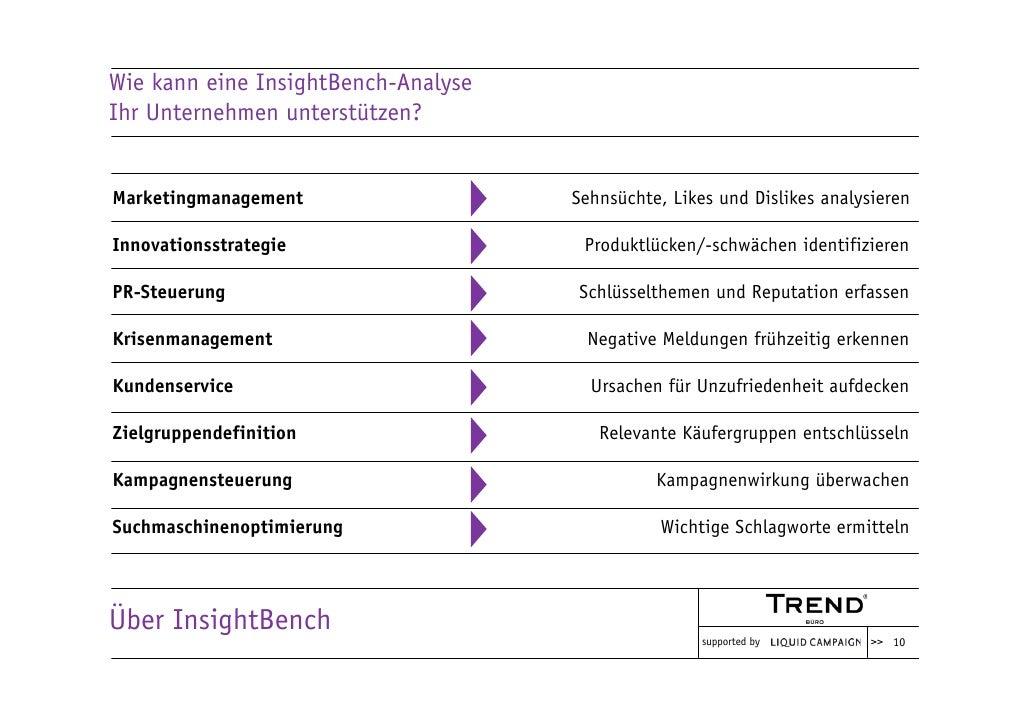Wie kann eine InsightBench-Analyse Ihr Unternehmen unterstützen?   Marketingmanagement                  Sehnsüchte, Likes ...