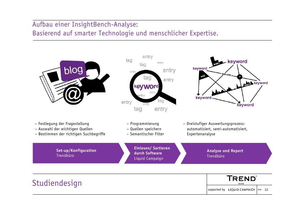 Aufbau einer InsightBench-Analyse: Basierend auf smarter Technologie und menschlicher Expertise.     – Festlegung der Frag...