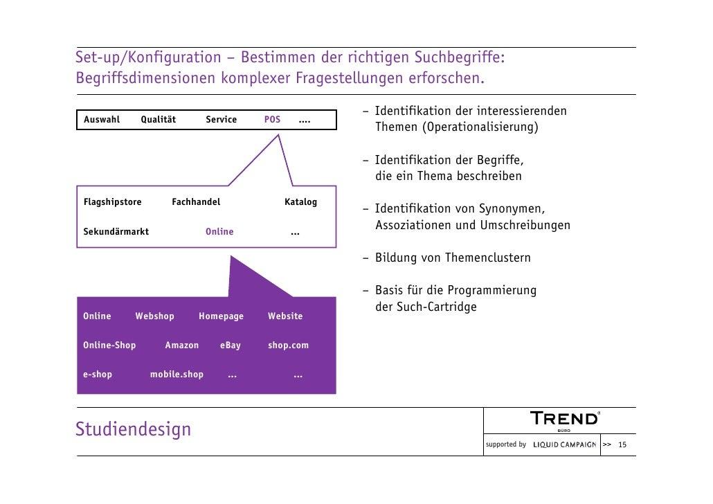 Set-up/Konfiguration – Bestimmen der richtigen Suchbegriffe: Begriffsdimensionen komplexer Fragestellungen erforschen.    ...