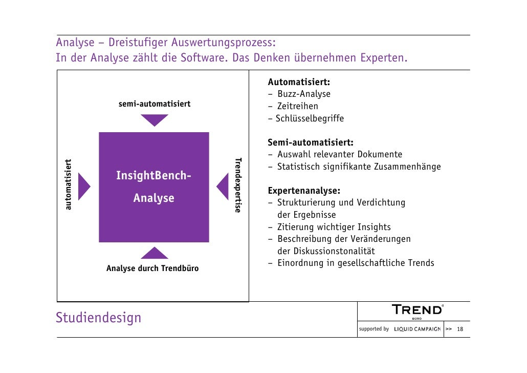 Analyse – Dreistufiger Auswertungsprozess: In der Analyse zählt die Software. Das Denken übernehmen Experten.             ...