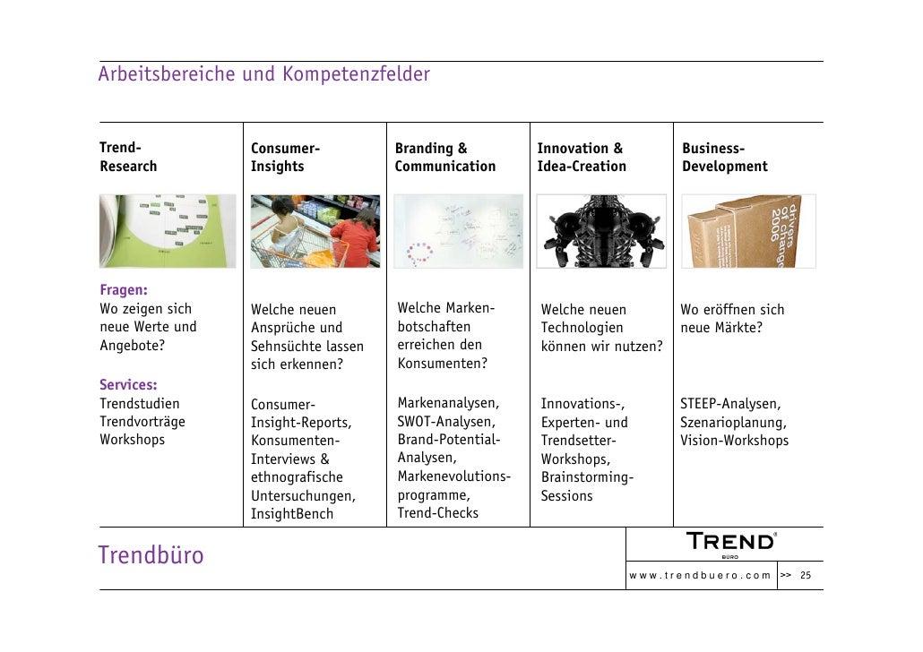 Arbeitsbereiche und Kompetenzfelder   Trend-           Consumer-           Branding &          Innovation &               ...
