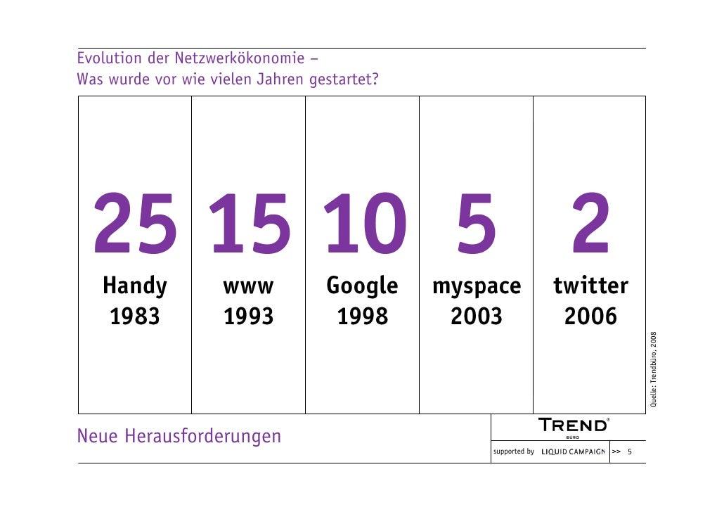 Evolution der Netzwerkökonomie – Was wurde vor wie vielen Jahren gestartet?                                               ...