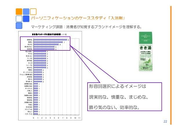 22 マーケティング課題:消費者が知覚するブランドイメージを理解する。 1 1 1 1 1 1 1 1 1 1 1 1 1 1 2 2 2 2 2 2 3 3 3 3 3 3 3 3 5 5 6 7 8 0 1 2 3 4 5 6 7 8 9 ...