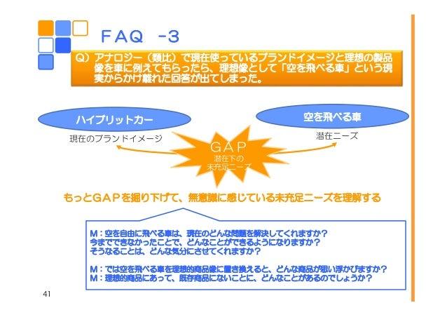 41 FAQ –3 Q)アナロジー(類比)で現在使っているブランドイメージと理想の製品 像を車に例えてもらったら、理想像として「空を飛べる車」という現 実からかけ離れた回答が出てしまった。 ハイブリットカー 空を飛べる車 現在のブランドイメージ...