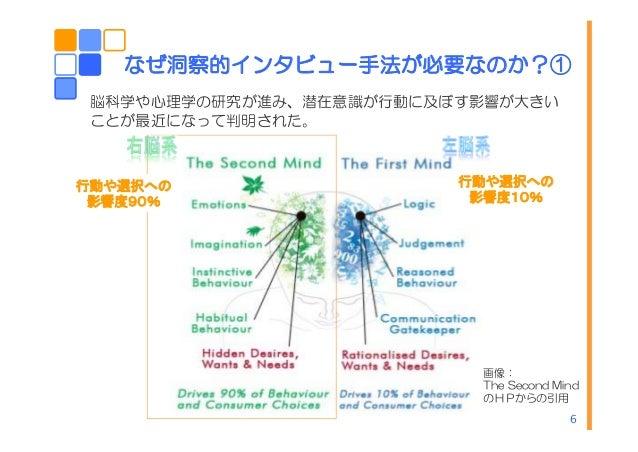 なぜ洞察的インタビュー手法が必要なのか?① 6 画像: The Second Mind のHPからの引用 脳科学や心理学の研究が進み、潜在意識が行動に及ぼす影響が大きい ことが最近になって判明された。 行動や選択への 影響度90% 行動や選択へ...