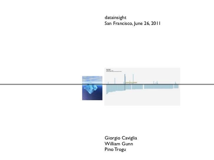 Academia is an Iceberg - Mashing up Mendeley Readership data with LinkedIn