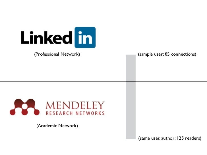 (Professional Network)   (sample user: 85 connections) (Academic Network)                         (same user, author: 125 ...