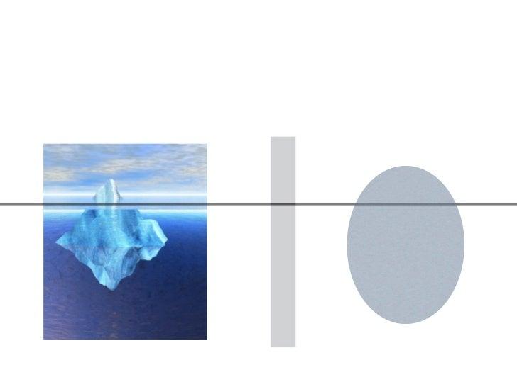 Iceberg plot500 LinkedIn connections546 readers