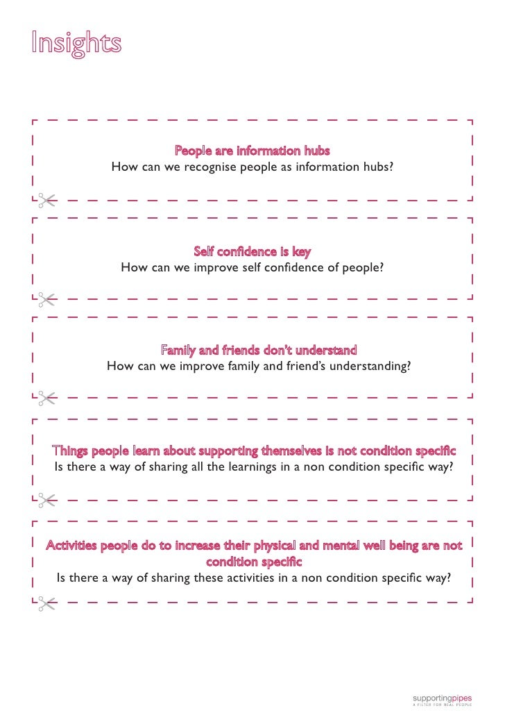 How can we recognise people as information hubs?                 How can we improve self confidence of people?            ...