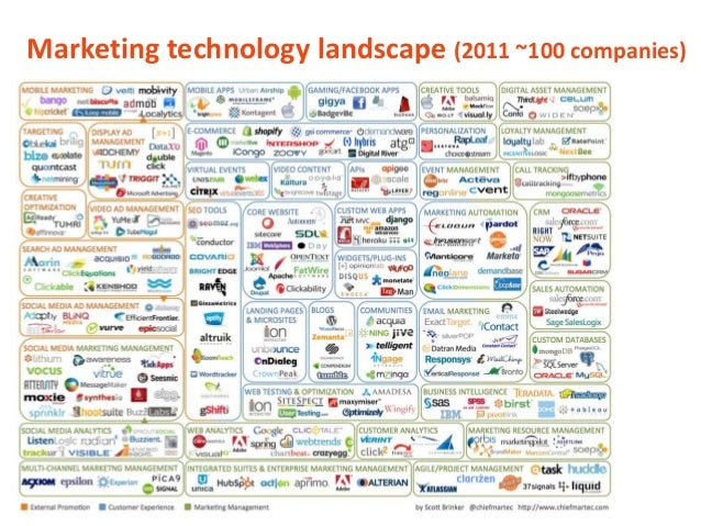 Insights and marketing automation with sitecore 8 Slide 2