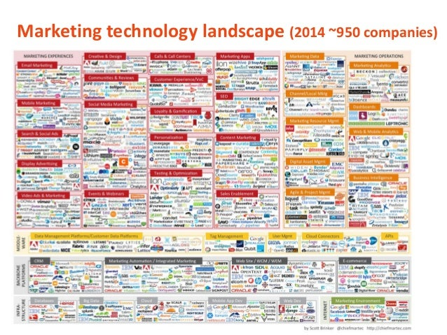 Insights and marketing automation with sitecore 8 Slide 3