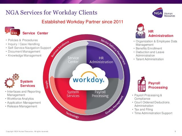 Workday Change Management