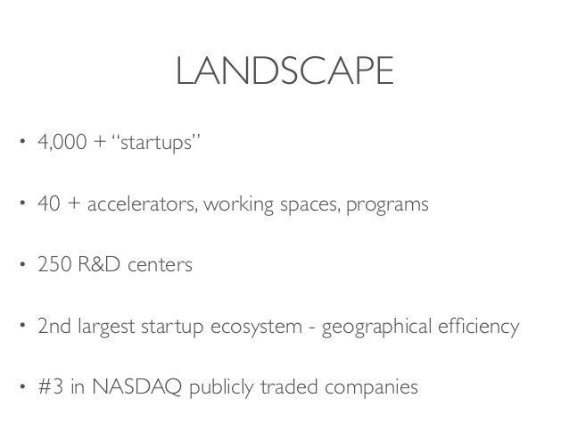 "LANDSCAPE • 4,000 + ""startups"" • 40 + accelerators, working spaces, programs • 250 R&D centers • 2nd largest startup ecosy..."