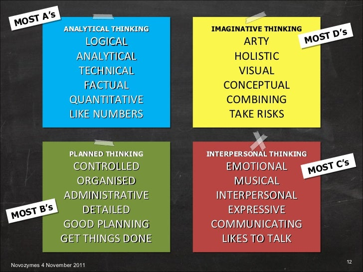 ANALYTICAL THINKING LOGICAL ANALYTICAL TECHNICAL FACTUAL QUANTITATIVE LIKE NUMBERS PLANNED THINKING CONTROLLED ORGANISED A...