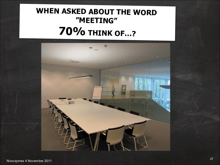"""WHEN ASKED ABOUT THE WORD  """" MEETING""""  70%  THINK OF…?"""