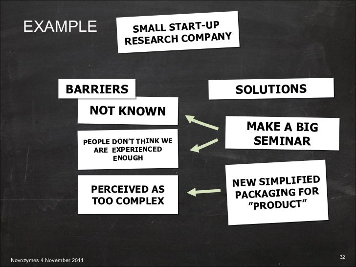 NOT KNOWN EXAMPLE SMALL START-UP  RESEARCH COMPANY BARRIERS PEOPLE DON'T THINK WE ARE  EXPERIENCED ENOUGH PERCEIVED AS TOO...