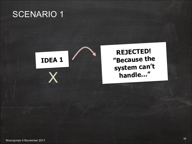"""SCENARIO 1 IDEA 1 X REJECTED! """" Because the system can't handle…"""""""
