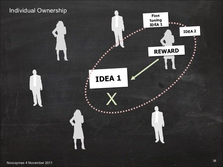 IDEA 1 X Fine tuning IDEA 1 IDEA 2 REWARD Individual Ownership