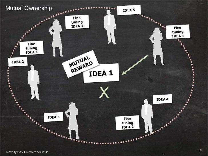 IDEA 1 X Fine tuning IDEA 1 IDEA 2 MUTUAL REWARD IDEA 4 Mutual Ownership Fine tuning IDEA 1 IDEA 3 IDEA 5 Fine tuning IDEA...