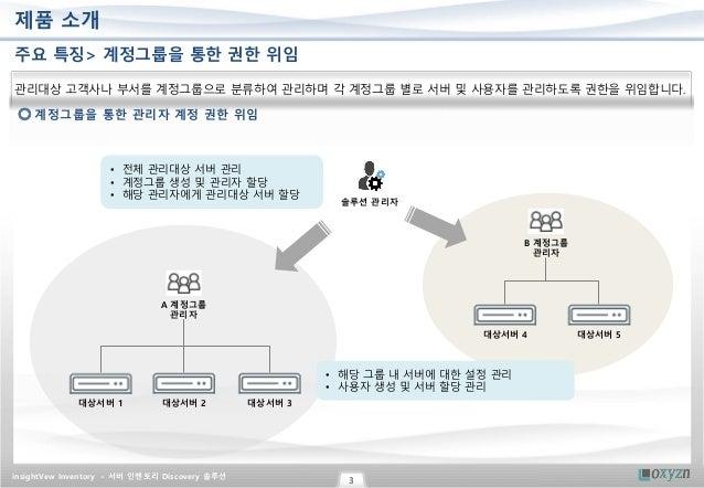 서버 H/W, S/W 인벤토리 Auto Discovery 솔루션 Slide 3