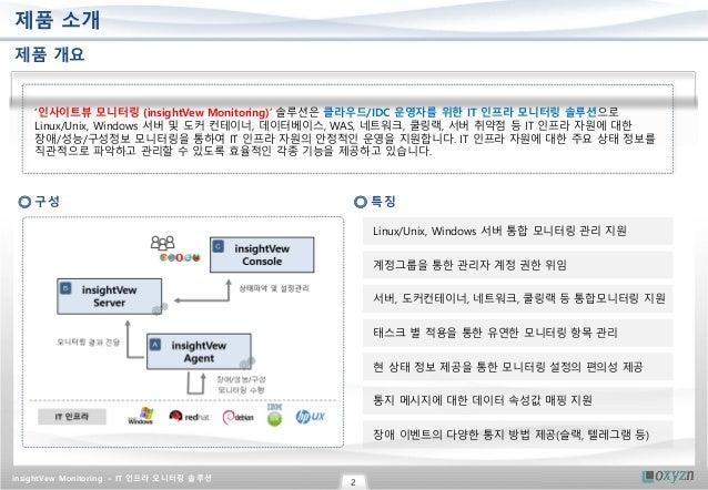 서버, 도커 컨테이너, 데이터베이스, WAS, 네트워크, 쿨링랙, 서버 취약점, IP 주소 관리, 가동률 등 IT 인프라 모니터링 솔루션 Slide 2