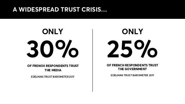 Insight we trust - influencers edition 2018 Slide 2