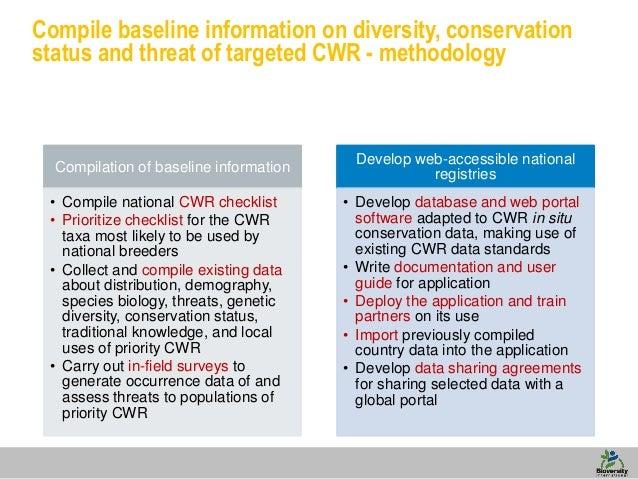 Sadc regional biodiversity strategy