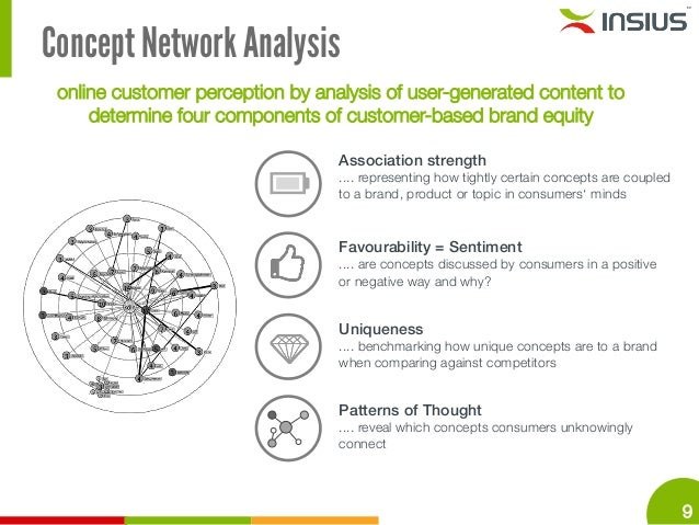 analyzing the distribution network of consumer Regional and country-level analysis of the content distribution network  (cdn) in future 44 top consumer/end users of content distribution network .