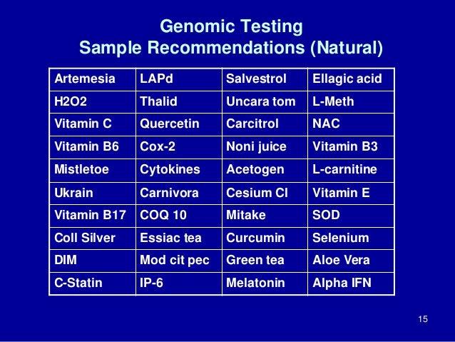 Genomic Testing Sample Recommendations (Natural) Artemesia LAPd Salvestrol Ellagic acid H2O2 Thalid Uncara tom L-Meth Vita...