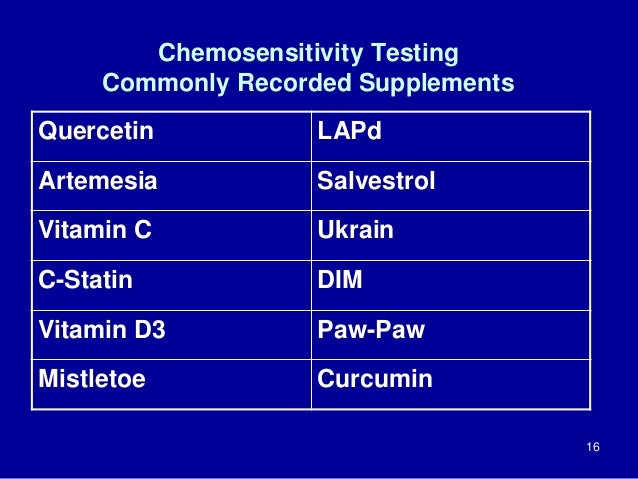 Chemosensitivity Testing Commonly Recorded Supplements Quercetin LAPd Artemesia Salvestrol Vitamin C Ukrain C-Statin DIM V...