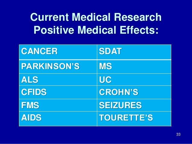 Current Medical Research Positive Medical Effects: CANCER SDAT PARKINSON'S MS ALS UC CFIDS CROHN'S FMS SEIZURES AIDS TOURE...