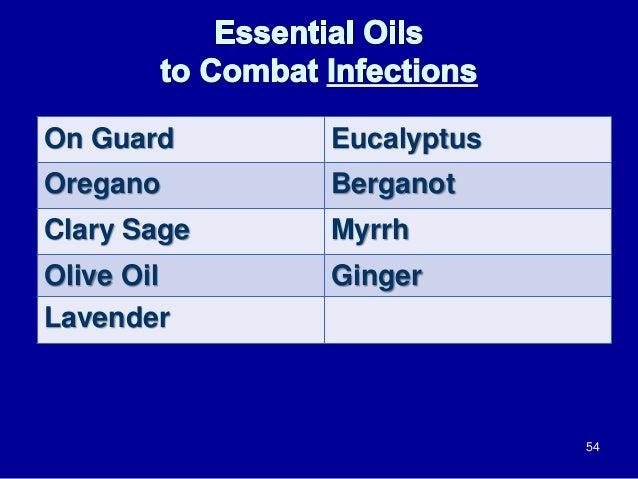 54 On Guard Eucalyptus Oregano Berganot Clary Sage Myrrh Olive Oil Ginger Lavender