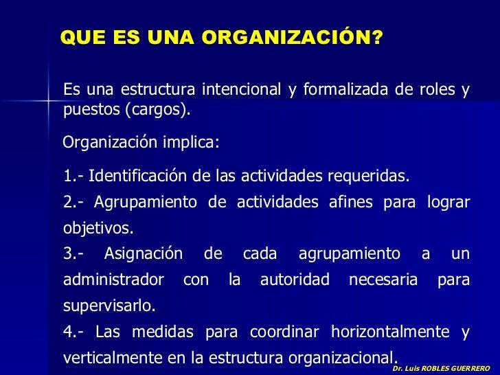 Estructura y Diseño Organizacional Slide 3