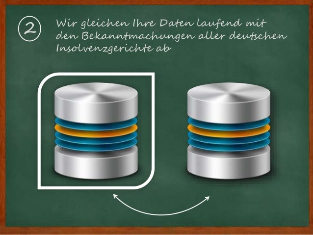 Wir gleichen Ihre Daten laufend mit den Bekanntmachungen aller deutschen Insolvenzgerichte ab 2