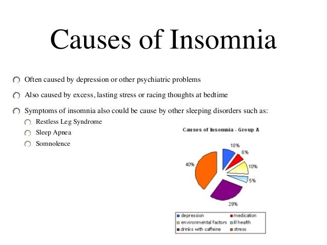 paxil causing insomnia