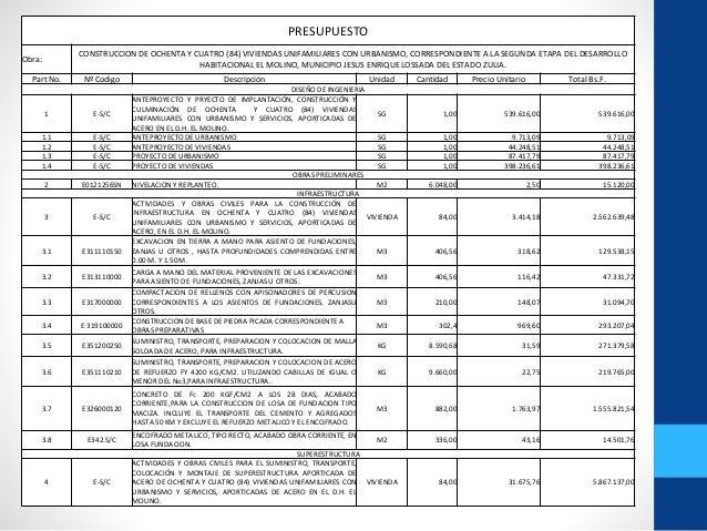 Inspeccion administrativa presupuesto valuaciones for Presupuesto de obra de construccion pdf