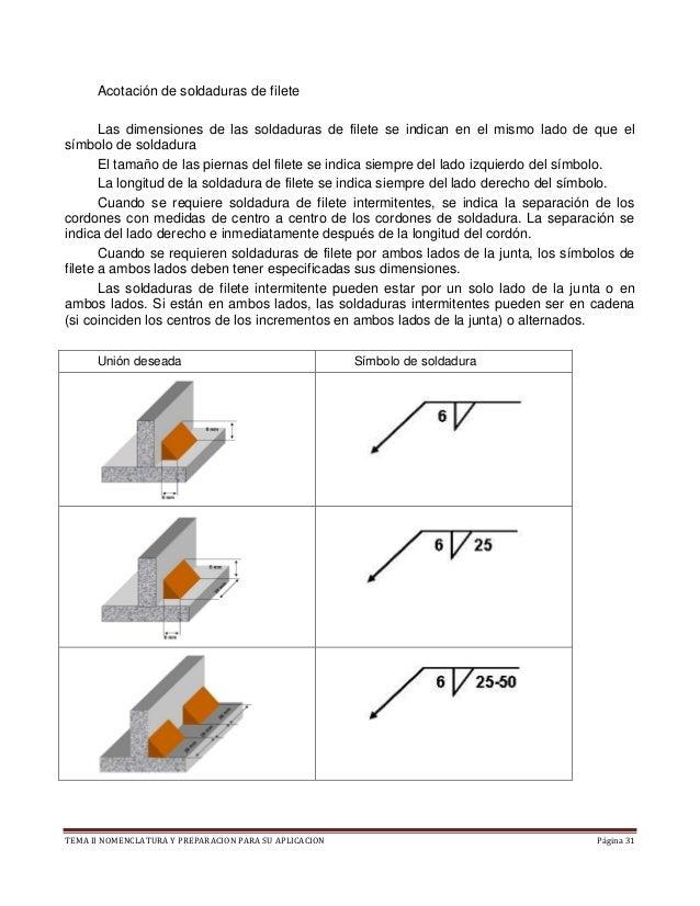 Inspeccion y control soldadura for Que es soldadura