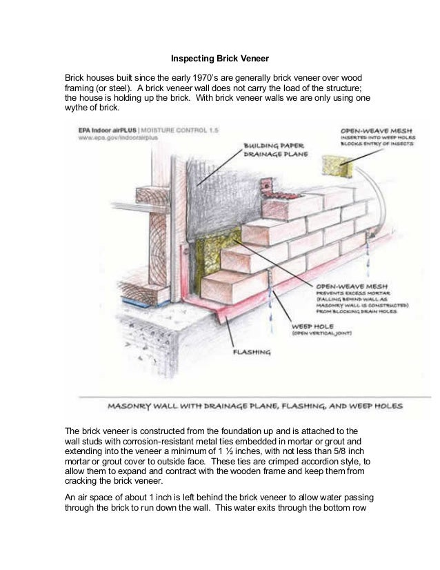 Inspecting brick veneer for 1 2 inch brick veneer