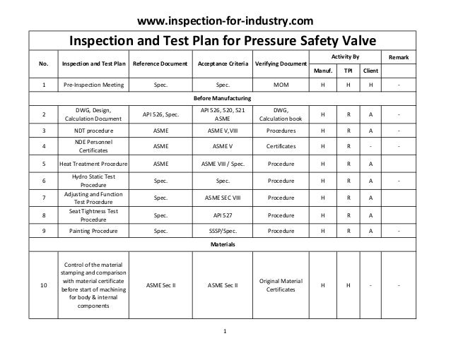 https://image.slidesharecdn.com/inspection-and-test-plan-for-pressure-safety-valve-151009100642-lva1-app6891/95/inspection-andtestplanforpressuresafetyvalve-1-638.jpg?cb=1444385294