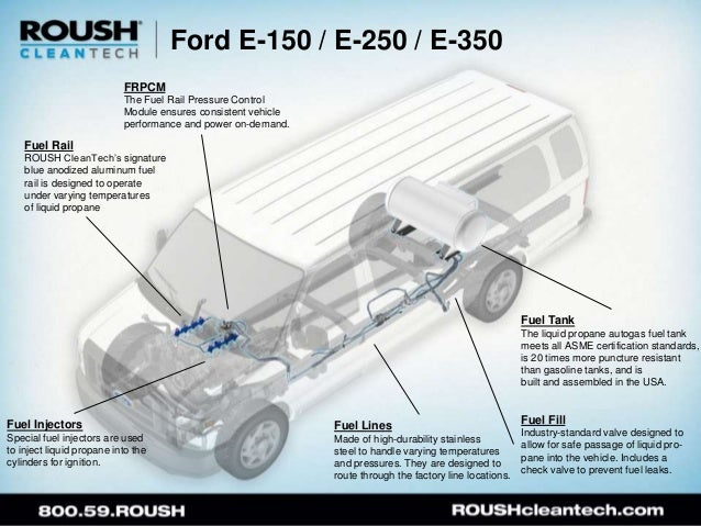 ford e 350 fuel injector diagram inspection guidelines for cng   lpg vehicle conversions  cng   lpg vehicle conversions