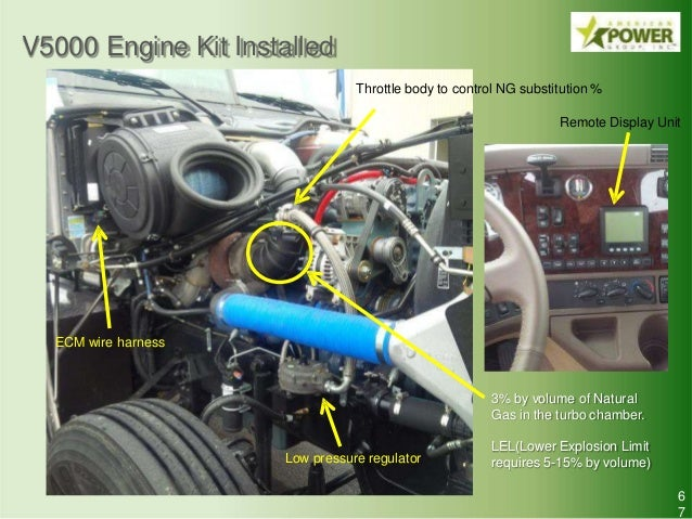 inspection guidelines for cng lpg vehicle conversions rh slideshare net Trailer Wiring Harness Trailer Wiring Harness