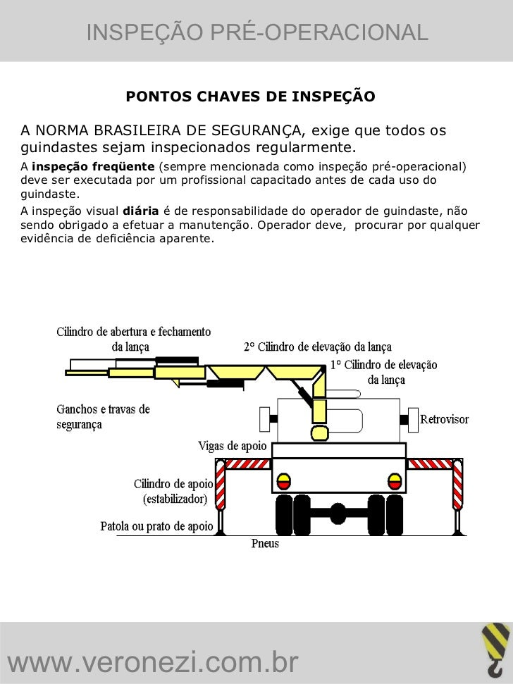 PONTOS CHAVES DE INSPEÇÃO A NORMA BRASILEIRA DE SEGURANÇA, exige que todos os guindastes sejam inspecionados regularmente....