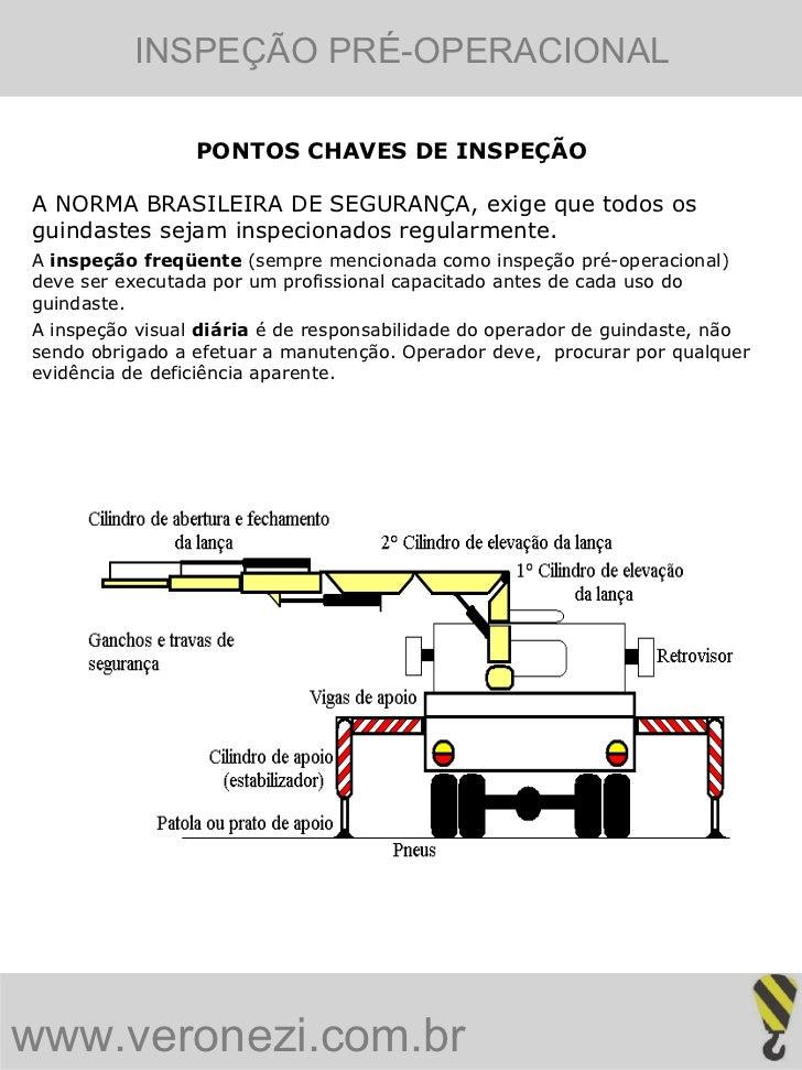 INSPEÇÃO PRÉ-OPERACIONAL                 PONTOS CHAVES DE INSPEÇÃOA NORMA BRASILEIRA DE SEGURANÇA, exige que todos osguind...