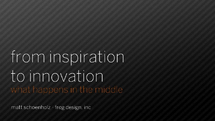 Image result for Inspiration to innovation