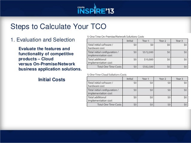 tco e topple company Acct 505 final exam keller (tco f)  (tco e) topple company produces a single product operating data for the company and its (tco a) the following data.