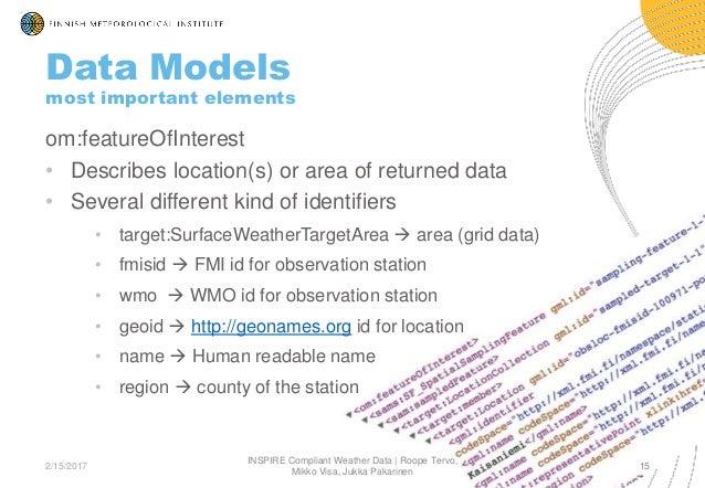 Inspire Compliant Weather Data
