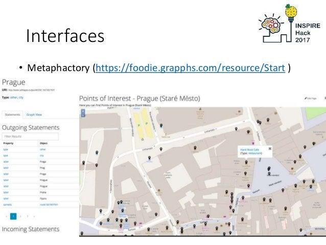 Interfaces • Metaphactory (https://foodie.grapphs.com/resource/Start ) INSPIRE Conference, Kehl, 5th Sept 2017