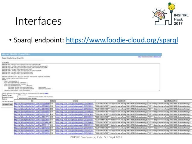 Interfaces • Sparql endpoint: https://www.foodie-cloud.org/sparql INSPIRE Conference, Kehl, 5th Sept 2017
