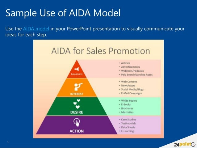 aida selling example
