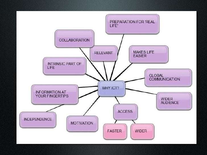 Inspiring creative teaching Slide 3